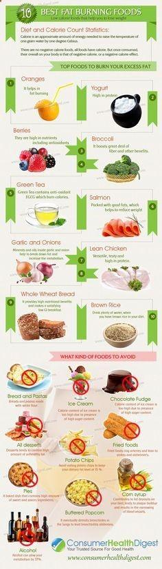 Lose inner tube fat