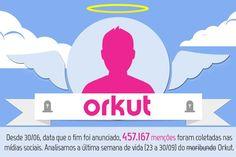 O q falar desse amigo q mal conheço e já considero pacas? A última semana do Orkut