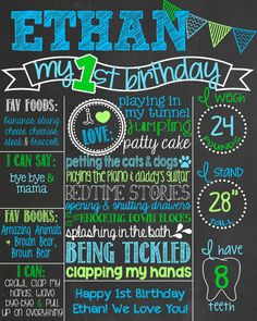 Chevron Blue and Green First Birthday Chalkboard Poster Boy 1st Birthday Chalk Board Custom Printable Chevron Birthday Board on Etsy, $37.00