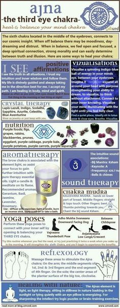 Pure Reiki Healing - Inspirational quotes self love self care hope spirit spiritual meditate Buddhism happy happiness depression anxiety peace heal healing mindfulness self help self improvement Amazing Secret Discovered by Middle-Aged Construction Worker Chakra Meditation, Chakra Healing, 6 Chakra, Third Eye Chakra, Chakra Crystals, Meditation Music, Meditation Crystals, Mindfulness Meditation, Chakra Chart