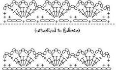 Eyelet Lace Crochet Edging Pattern | alipyper
