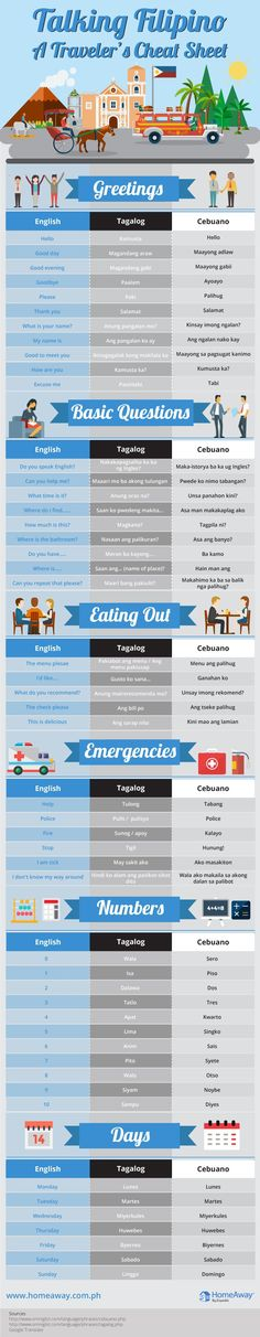 Talking Filipino, A Traveler's Cheat Sheet #Infographic #Philippines