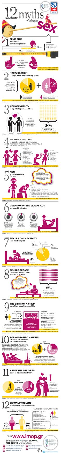 12 Myths About Sex  #Infographic #Sex #Myths #Relationships