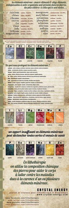 Infographic des éléments minéraux - Pierres Magiques