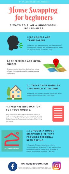 House swapping for beginners – 5 Easy Steps House Swap, Budget Holidays, Home Exchange, Expensive Houses, Holiday Accommodation, Leap Of Faith, Make It Work, Vacations, Alternative