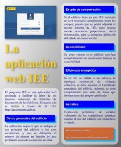 Infografía didáctica acerca del programa IEE para la redacción de Informes de Evaluación de Edificios