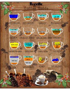Breville coffee menue