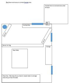 Layout for dog room. Want to insulate and finish the whole shop and dog room so it is comfy and warm. Also, we will get his expert advice about what to include in the dog room; a dog bed, a play structure or toys, love seat if/when trained not to eat it, eating place with food and water bowls. Secured place to store food, treats, leashes, collars, grooming items, health items, etc. - this may need to be outside the barrier if an issue to have it in with dog room.
