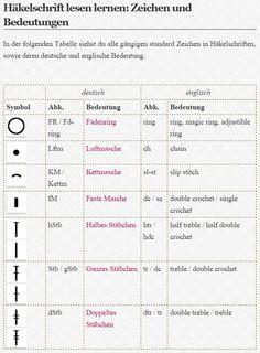 Häkelschrift übersetzen