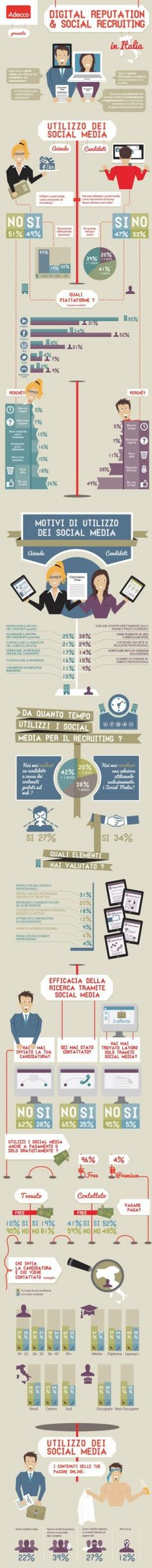 The digital reputation and the Social recruitment #hr #personalbranding #job #in #fb