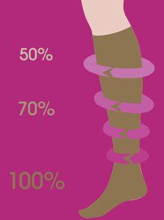 Trombózis: hogyan segít neked a kompressziós harisnya a trombózis megelőzésében? 50th