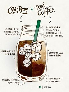 4 Easy Tips for Making Iced Coffee Drinks at Home Starbucks Recipes, Starbucks Drinks, Starbucks Coffee, Coffee Recipes, Starbucks Barista Training, Coffee Type, Coffee Coffee, Coffee Menu, Coffee Truck