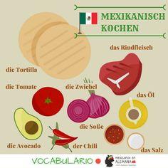 vocabulario en alemán comida mexicana #AprenderAlemán #AprendiendoAlemán #Alemán