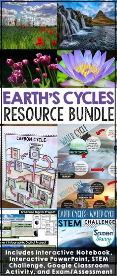 Earth's Cycles Resources and Activities! Topics covered in this unit include: Nitrogen Cycle (Nitrogen-Fixing Bacteria, Nitric Acid, Nitrogen Decomposing, Nitrates to Nitrites) Carbon Cycle (CO2 Cycle, Dead Organisms, Ocean Exchange/Uptake, Fossil Fuels, Animal Respiration, Photosynthesis, Factory Emissions),  Water Cycle (Evaporation, Condensation, Precipitation, Collection, Runoff), Oxygen Cycle(Animal Respiration, Photosynthesis) 6th Grade Activities, Teaching Activities, Teaching Science, Classroom Activities, Teaching Resources, Teaching Ideas, Elementary Teaching, Elementary Science, Upper Elementary