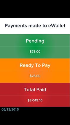 Just passed the $3000 earned Milestone in iPas2 !  You can do this around your busy schedule on your smartphone.   www.ReadandEarnOnline.org  I share my results to show you  what happens when you consistently follow the system. My results aren't typical because I don't do or teach typical things. See www.ipasincomefordetails.readandearnonline.org for details.