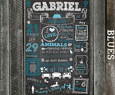 First Birthday Chalkboard Poster Sign by PickleNoodleBoutique