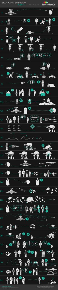 Infographic Of The Day: Star Wars, Retold In Icons