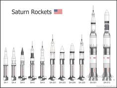 Saturn IB Rockets (Left to right) AS-201, AS-202, AS-203, Apollo 5, Apollo 7, Skylab 2, Skylab 3, Skylab 4, and ASTP.