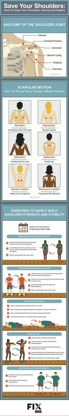 problema articulației șoldului psihologia bolii articulațiilor cotului