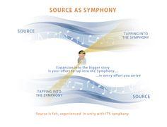 Source as Symphony.
