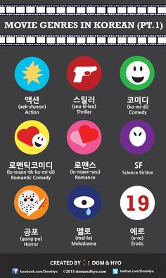 Movie Genres In Korean by Dom & Hyo