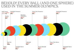 Here's a look at every ball used in the games.