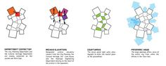 Image result for using sketchup for diagram graphics