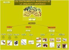 5° - 6° mapa_instrumentos.JPG