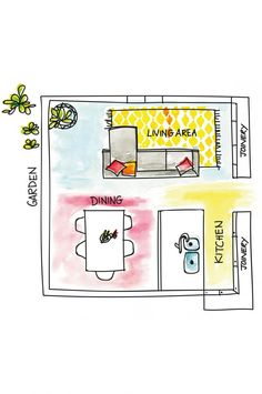 Tips for organising space in open plan kitchen/living/dining