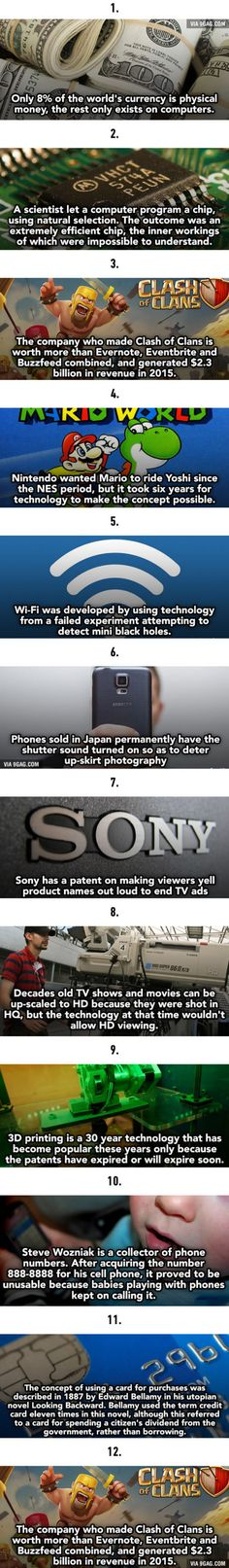 12 Interesting Technology Facts