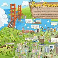 The Best Things To Do In San Francisco With Kids Favorite