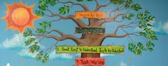 7 habits tree mural - Google Search