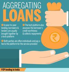 Payday loans keswick ontario image 1
