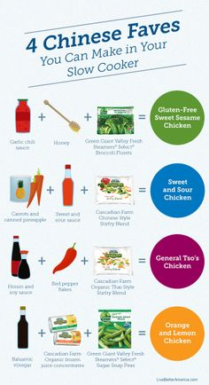 4 Chinese #recipe favorites you can make in your slow cooker.  Click the pic for full instructions.