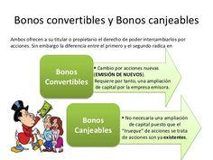 En qué consisten los bonos convertibles y canjeables