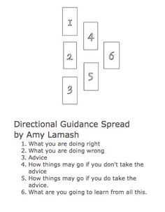 Directional Guidance Spread | Hudson Valley Tarot