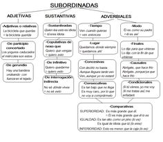 --- subordinadas.