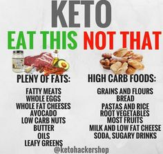 KETO EAT THIS NOT THAT What should you be eating while doing keto? Here is a s. KETO EAT THIS NOT THAT What should you be eating while doing keto? Here is a simple guide of the foods you should be primarily eating while doing keto, and the ones to Keto Fastfood, Keto Regime, High Carb Foods, Keto Foods, Best Keto Diet, Keto Diet For Beginners, Keto Meal Plan, Meal Prep, Low Carb Keto