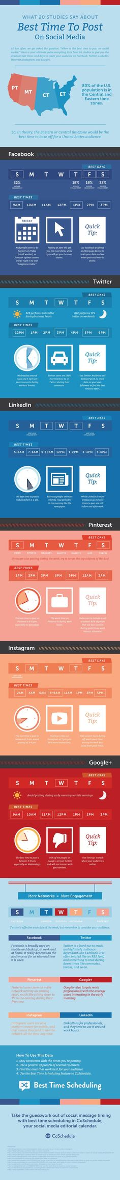 The Definitive Report About the Best Times to Post on Social Media [Infographic]