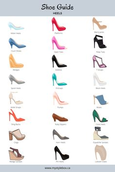 The complete guide of Shoes (Flats, Heels and Boots) and Handbags. Fashion Design Drawings, Fashion Sketches, Fashion Terminology, Vetements Clothing, Dress Design Drawing, Kleidung Design, Fashion Infographic, Fashion Words, Fashion Dictionary