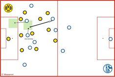 Scouting-Report: Leon Goretzka Champions League, Scouting, Fc Bayern Munich