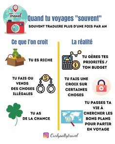 Coin, Blogging, Happiness, Community, Happy, Travel, World, Voyage, Bonheur