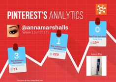 This Pinterest weekly report for annamarshalls was generated by #Snapchum. Snapchum helps you find recent Pinterest followers, unfollowers and schedule Pins. Find out who doesnot follow you back and unfollow them.