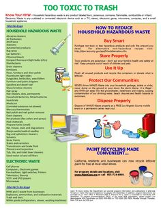 Too Toxic to Trash: Know Your Household Hazardous Waste and Electronic Waste