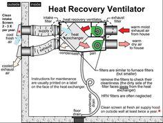 rtu  roof top unit  hvac system that produces cool  warm