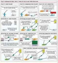 Hadoop cartoon 3