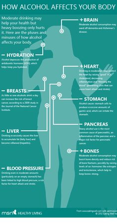 How alcohol affects your body, Drinking Responsible is good for you apparently :)