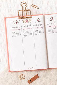 Bullet Journal Journaling, Bullet Journal Notes, Bujo, Bullet Journal Ideas Templates, Caran D'ache, Bullet Journal Inspiration, Fabric Art, How To Plan, Collection