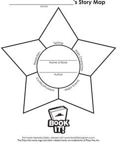 Book Report 3 & 4