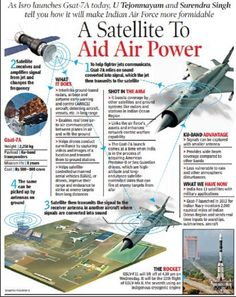 Why Isro's launch is important for the Indian Air Force Indian Space Research Organisation, Indian Air Force, Fighter Jets, Told You So, Product Launch, Blog, Blogging